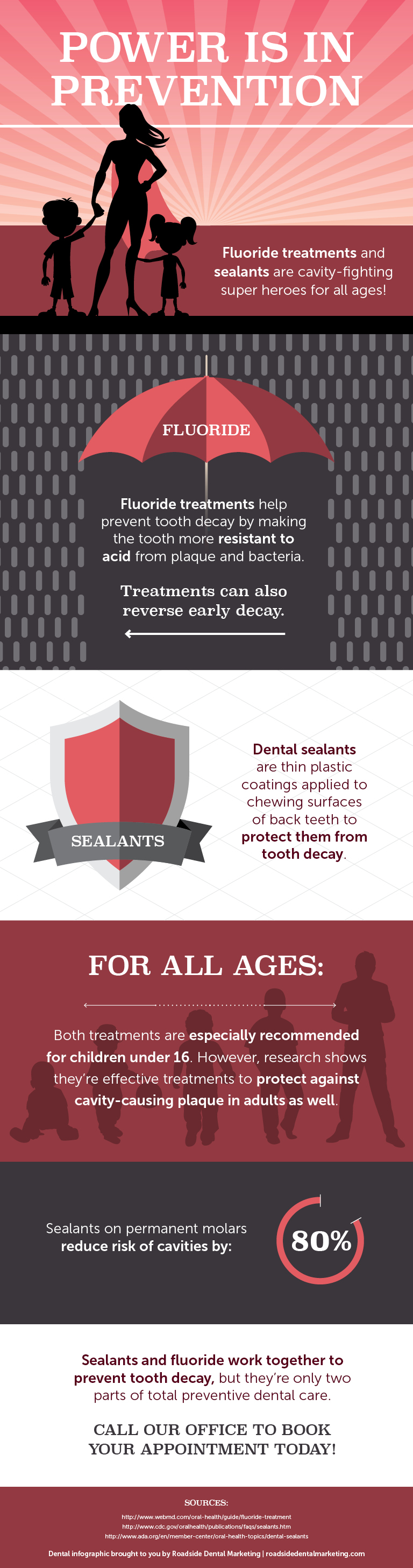 Learn how fluoride and sealants can aid in cavity prevention for kids and adults.