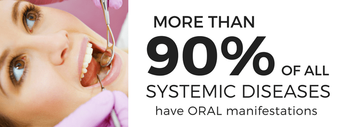 More than 90% of all systemic diseases have oral manifestations